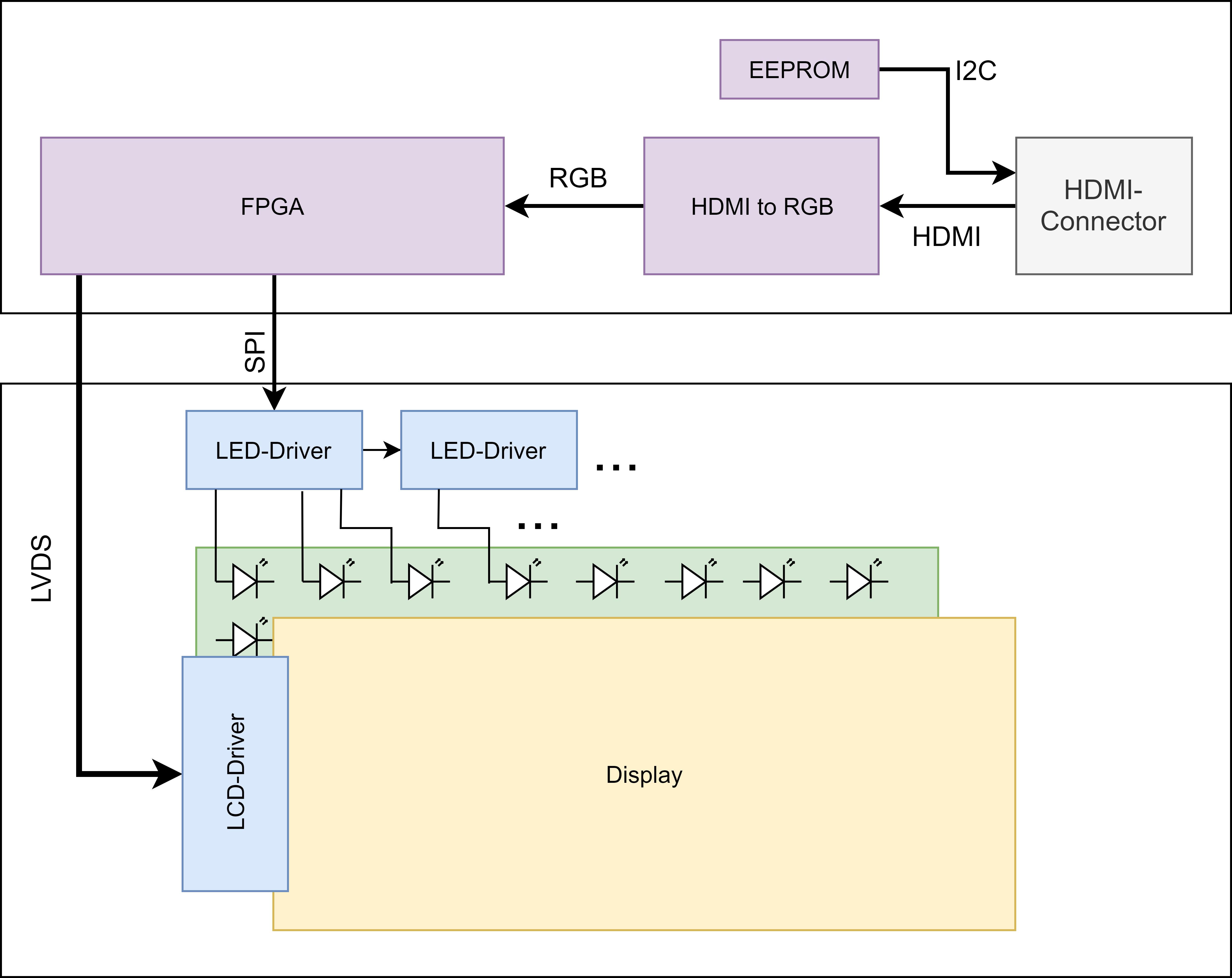 TFT Display LCD